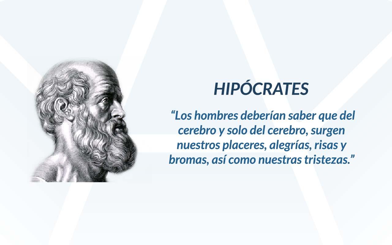Hipócrates cita sobre el cerebro. Estudio de la afasia.